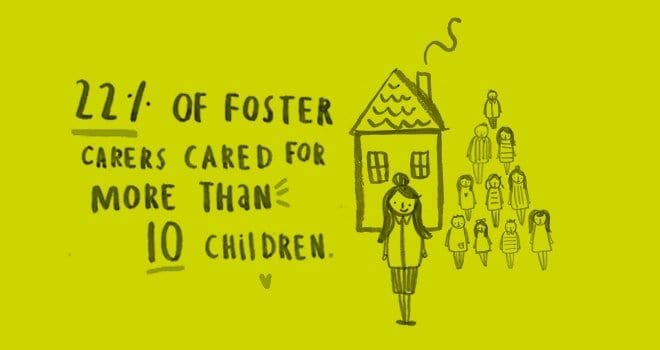 why should you become a foster parent